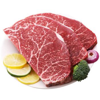Export premium Namibian beef into China