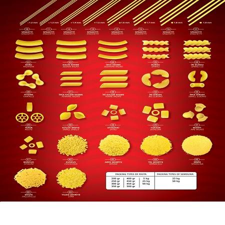 Turkey import Alesta Sea Sun pasta