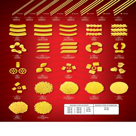 Turkey import Alesta ornek spaghetti