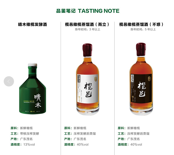 Chinese olive wine