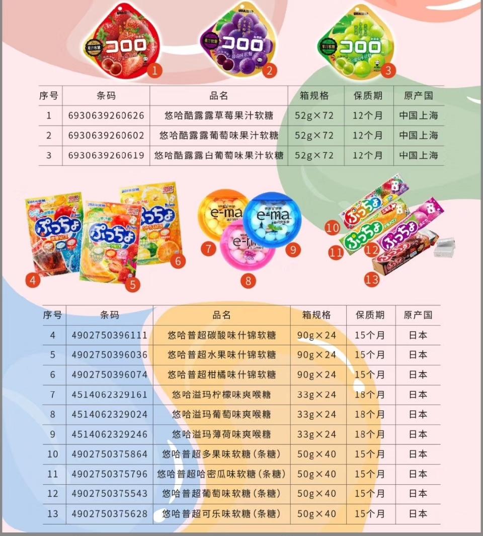 Japanese YOHA Candy Brand Series