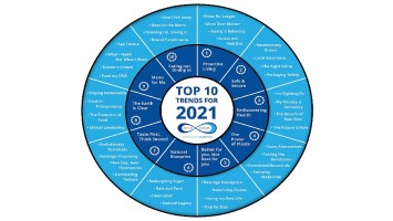 FMCG Gurus predicts top food and beverage trends for 2021丨FOOD2CHINA MOMENTS